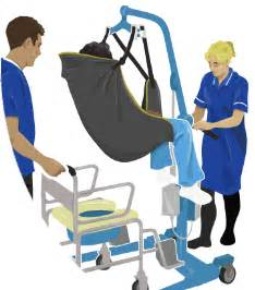 Moving and Handling of People - e-Learning CPD