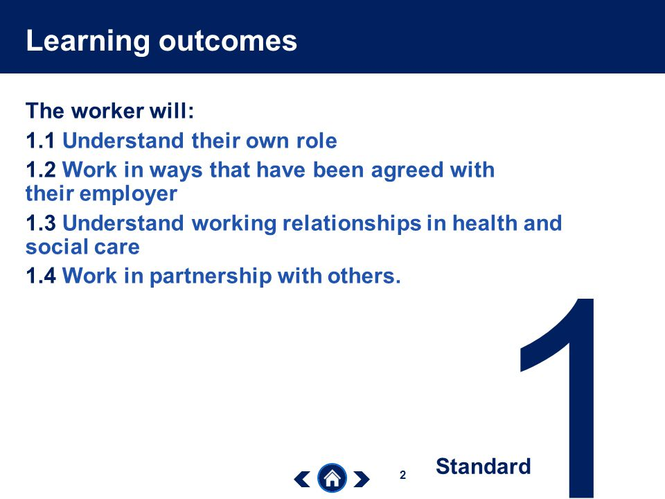 Care Certificate Standard 01: Understand Your Role - e-Learning CPD